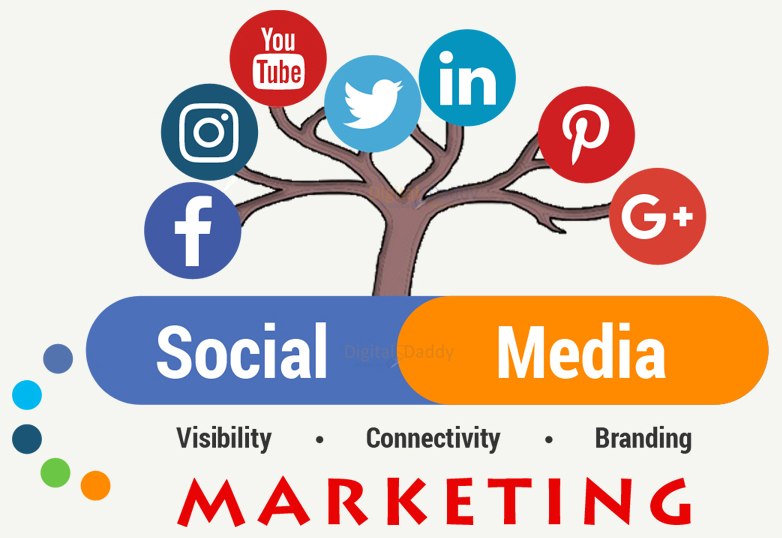 Social-Media-Marketing-Service in Kenya