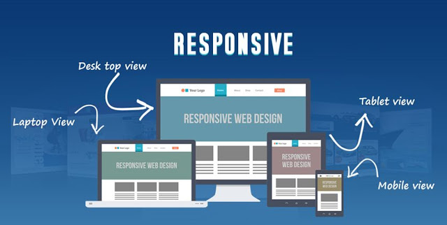 Website Design in Kenya